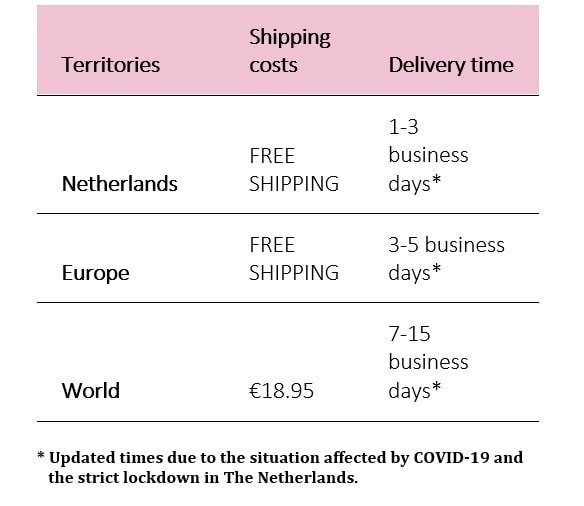 Shipping Countries4