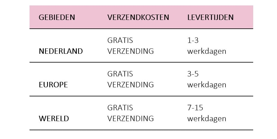 Shipping Countries nederlands 4