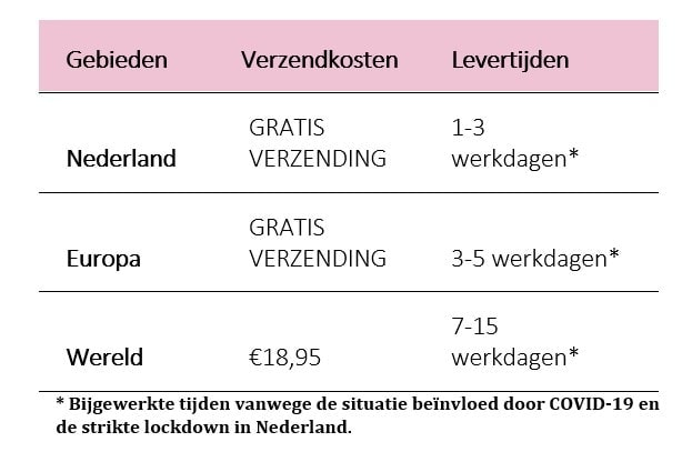Shipping Countries nederlands 3