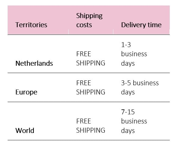 Shipping Countries5